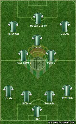 1442846_Real_Betis_B_SAD Posible alineación del Betis - Jornada 37 - Comunio-Biwenger