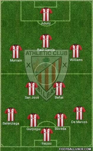 1443024_Athletic_Club Posible alineación del Athletic - Jornada 37 - Comunio-Biwenger