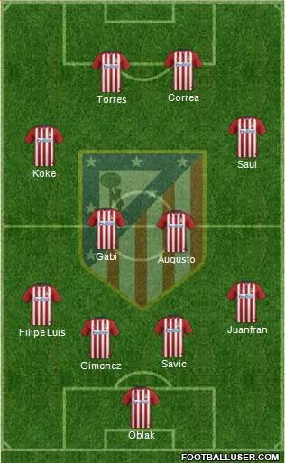 1443112_C_Atletico_Madrid_SAD Posible alineación del Atlético de Madrid - Jornada 37 - Comunio-Biwenger