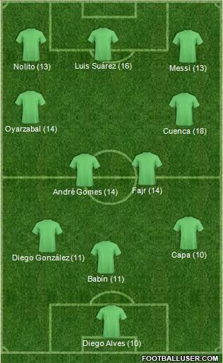 1443554_Dream_Team Once Ideal - Jornada 37 - Comunio-Biwenger