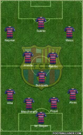 1443841_FC_Barcelona Posible alineación del Barcelona - Jornada 38 - Comunio-Biwenger