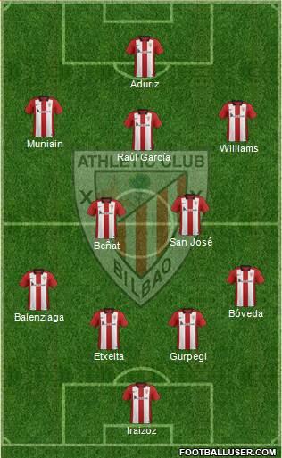 1444178_Athletic_Club Posible alineación del Athletic - Jornada 38 - Comunio-Biwenger