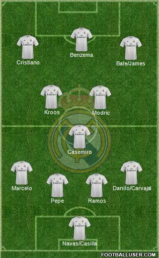 1444203_Real_Madrid_CF Posible alineación del Real Madrid - Jornada 38 - Comunio-Biwenger