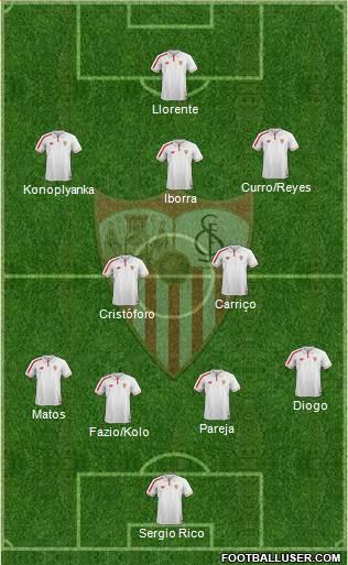 1444205_Sevilla_FC_SAD Posible alineación del Sevilla - Jornada 38 - Comunio-Biwenger