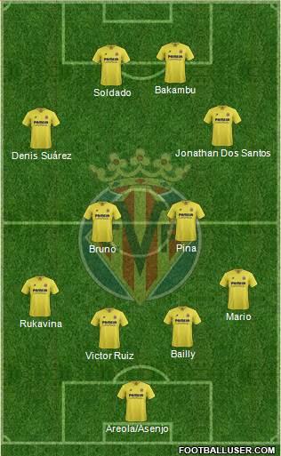 1444209_Villarreal_CF_SAD Posible alineación del Villarreal - Jornada 38 - Comunio-Biwenger