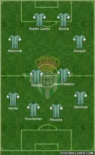 1444511_Real_Betis_B_SAD Posible alineación del Betis - Jornada 38 - Comunio-Biwenger