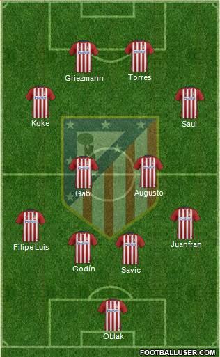 1444892_C_Atletico_Madrid_SAD Posible alineación del Atlético de Madrid - Jornada 38 - Comunio-Biwenger