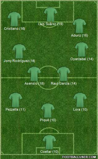 1446544_Dream_Team Once Ideal - Jornada 38 - Comunio-Biwenger