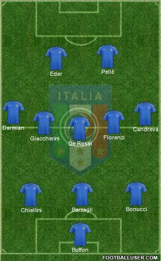 1454970_Italy Posible alineación de Italia - Jornada 1 - Comunio-Biwenger