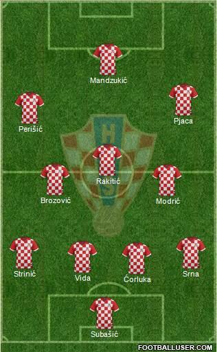 1455510_Croatia Posible alineación de Croacia - Jornada 1 - Comunio-Biwenger