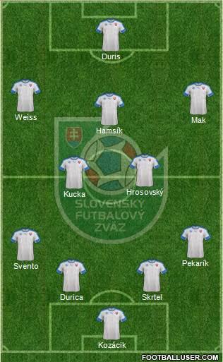 1455744_Slovakia Posible alineación de Eslovaquia - Jornada 1 - Comunio-Biwenger