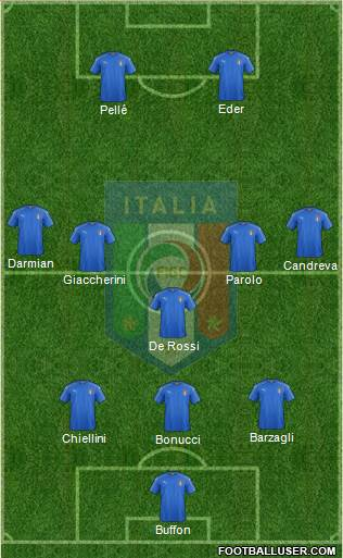 1458316_Italy Posible alineación de Italia - Jornada 2 - Comunio-Biwenger