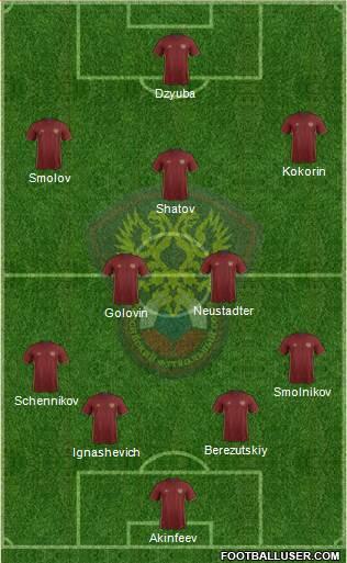 1458663_Russia Posible alineación de Rusia - Jornada 2 - Comunio-Biwenger