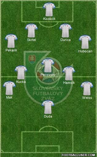 1461048_Slovakia Posible alineación de Eslovaquia - Octavos de Final - Comunio-Biwenger