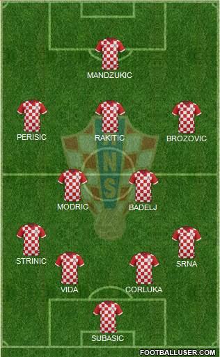 1461622_Croatia Posible alineación de Croacia - Octavos de Final - Comunio-Biwenger