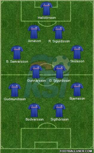 1461858_Iceland Posible alineación de Islandia - Octavos de Final - Comunio-Biwenger