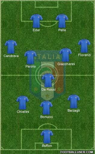 1462324_Italy Posible alineación de Italia - Octavos de Final - Comunio-Biwenger