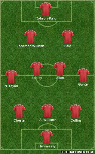 1466720_Wales Posible alineación de Gales - Semifinales - Comunio-Biwenger