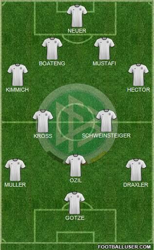 1467003_Germany Posible alineación de Alemania - Semifinales - Comunio-Biwenger