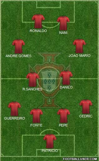1467020_Portugal Posible alineación de Portugal - Semifinales - Comunio-Biwenger