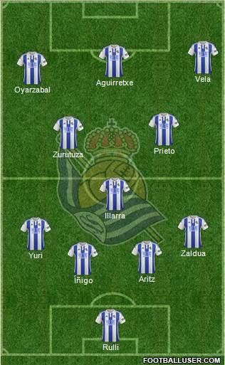 1481611_Real_Sociedad_SAD Análisis de la Real Sociedad - Temporada 2016/2017 - Comunio-Biwenger