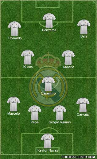 1481607_Real_Madrid_CF Análisis del Real Madrid - Temporada 2016/2017 - Comunio-Biwenger