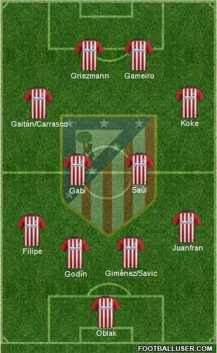 1482055_C_Atletico_Madrid_SAD Análisis del Atlético de Madrid - Temporada 2016/2017 - Comunio-Biwenger