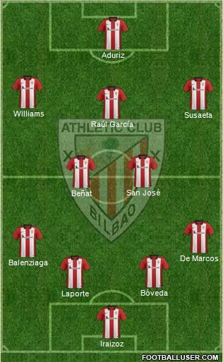 1493529_Athletic_Club Posible alineación del Athletic de Bilbao - Jornada 1 - Comunio-Biwenger