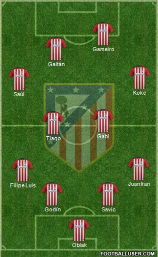 1494376_C_Atletico_Madrid_SAD Posible alineación del Atlético de Madrid - Jornada 1 - Comunio-Biwenger
