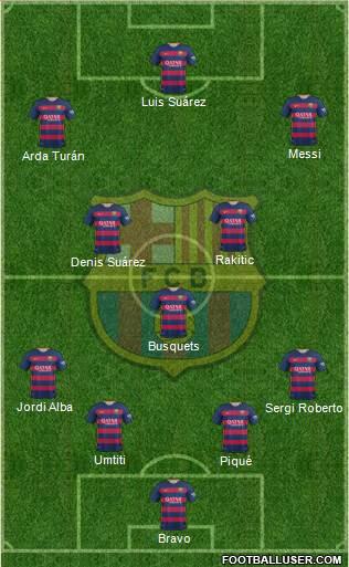 1494380_FC_Barcelona Posible alineación del Barcelona - Jornada 1 - Comunio-Biwenger