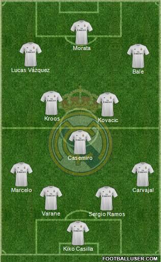 1494385_Real_Madrid_CF Posible alineación del Real Madrid - Jornada 1 - Comunio-Biwenger