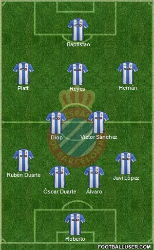 1494727_RCD_Espanyol_de_Barcelona_SAD Posible alineación del Espanyol - Jornada 1 - Comunio-Biwenger