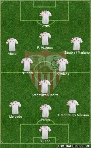 1494887_Sevilla_FC_SAD Posible alineación del Sevilla - Jornada 1 - Comunio-Biwenger