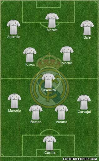1496575_Real_Madrid_CF Posible alineación del Real Madrid - Jornada 2 - Comunio-Biwenger