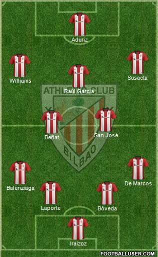 1497304_Athletic_Club Posible alineación del Athletic de Bilbao - Jornada 2 - Comunio-Biwenger