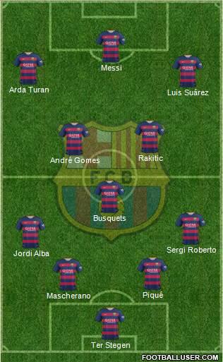 1497751_FC_Barcelona Posible alineación del Barcelona - Jornada 2 - Comunio-Biwenger