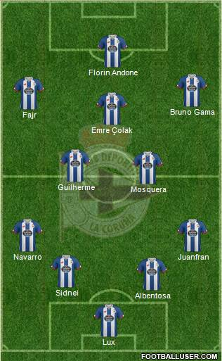 1497758_RC_Deportivo_de_La_Coruna_SAD Posible alineación del Deportivo de La Coruña - Jornada 2 - Comunio-Biwenger