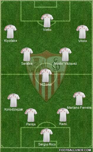 1497774_Sevilla_FC_SAD Posible alineación del Sevilla - Jornada 2 - Comunio-Biwenger