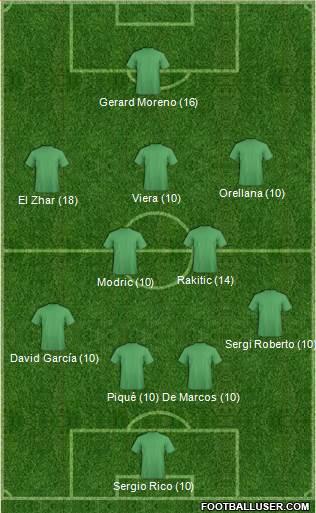 1499343_Dream_Team Once Ideal - Jornada 2 - Comunio-Biwenger