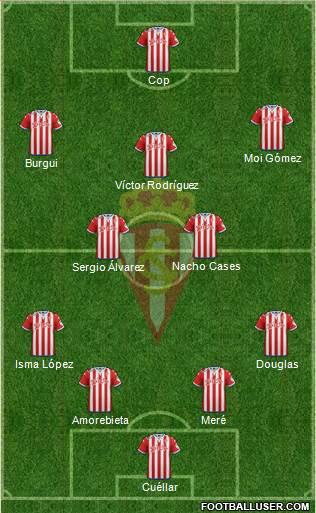 1499817_Real_Sporting_SAD Posible alineación del Sporting de Gijón - Jornada 3 - Comunio-Biwenger