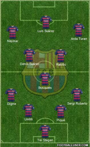 1505000_FC_Barcelona Posible alineación del Barcelona - Jornada 3 - Comunio-Biwenger