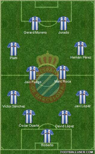 1505003_RCD_Espanyol_de_Barcelona_SAD Posible alineación del Espanyol - Jornada 3 - Comunio-Biwenger