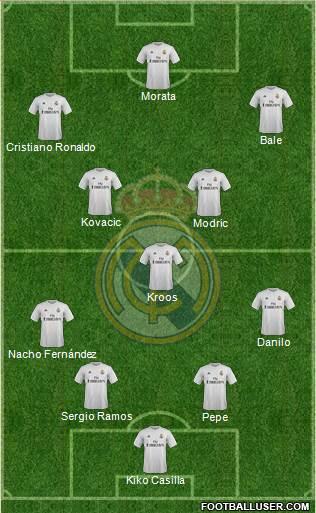 1505109_Real_Madrid_CF Posible alineación del Real Madrid - Jornada 3 - Comunio-Biwenger