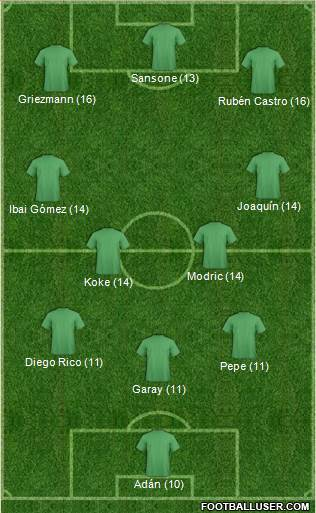 1506289_Dream_Team Once Ideal - Jornada 3 - Comunio-Biwenger