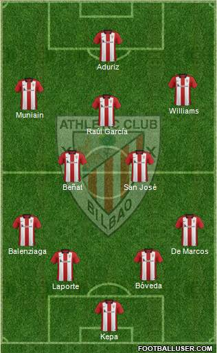 1506808_Athletic_Club Posible alineación del Athletic de Bilbao - Jornada 4 - Comunio-Biwenger