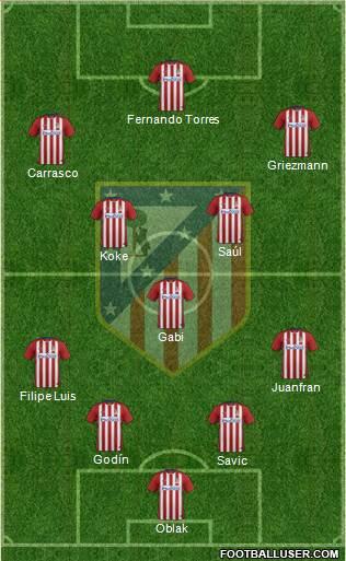 1506809_C_Atletico_Madrid_SAD Posible alineación del Atlético de Madrid - Jornada 4 - Comunio-Biwenger