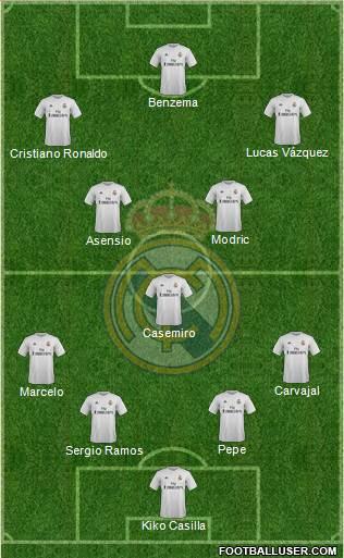 1506833_Real_Madrid_CF Posible alineación del Real Madrid - Jornada 4 - Comunio-Biwenger
