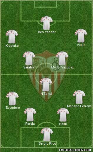 1506835_Sevilla_FC_SAD Posible alineación del Sevilla - Jornada 4 - Comunio-Biwenger
