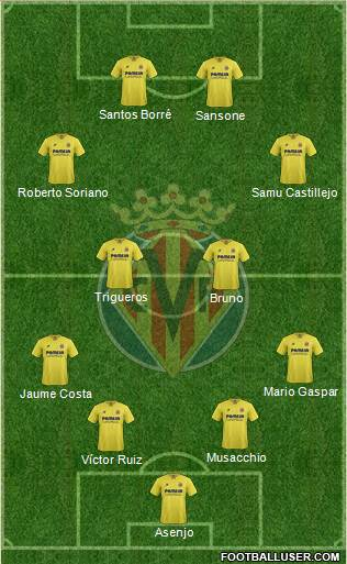 1506838_Villarreal_CF_SAD Posible alineación del Villarreal - Jornada 4 - Comunio-Biwenger