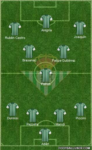 1508025_Real_Betis_B_SAD Posible alineación del Betis - Jornada 4 - Comunio-Biwenger